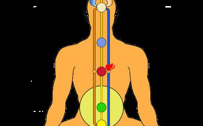Équilibrer nos chakras