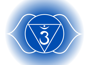 Sixième chakra